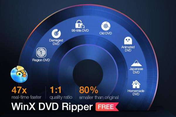 How to Backup Movie DVD and Keep Desired Subtitle & Audio Tracks
